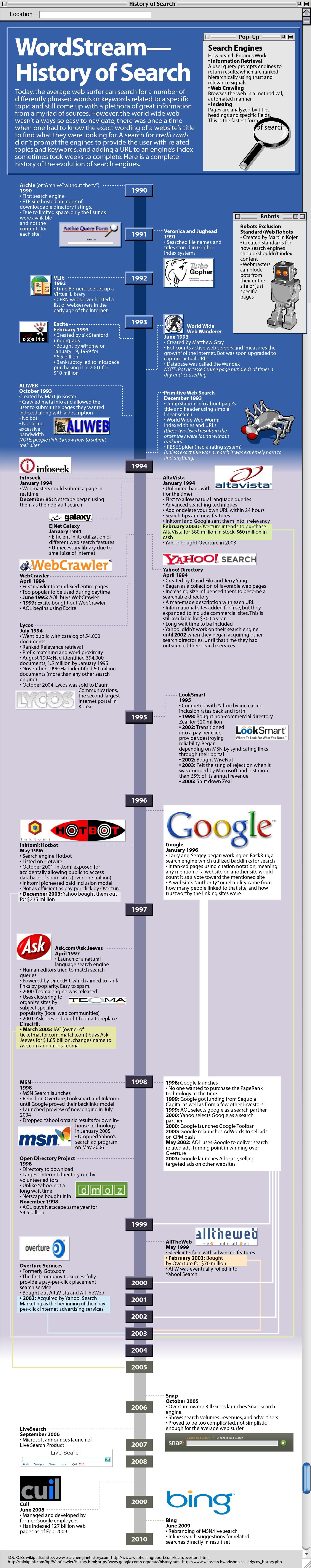 검색엔진의 역사