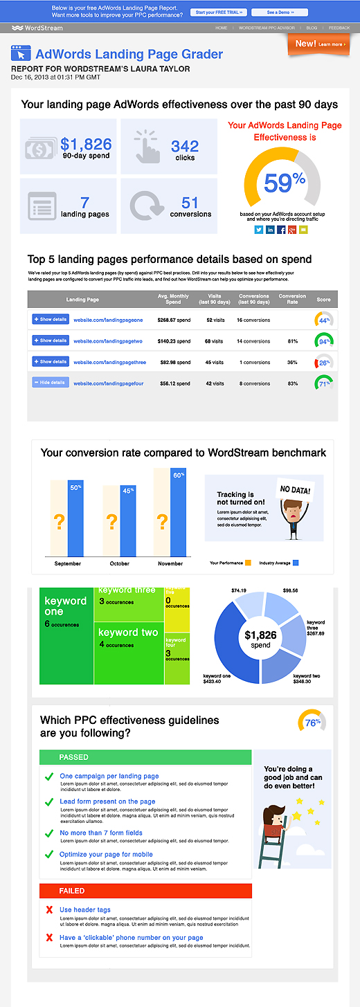 Enlarge Google AdWords Report